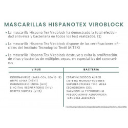 MASCARILLA REUTILIZABLE ANTI-COVID